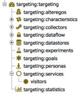 nodes-targeting-services.png